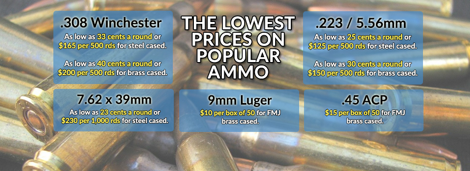 lowest-ammo-prices-banner2